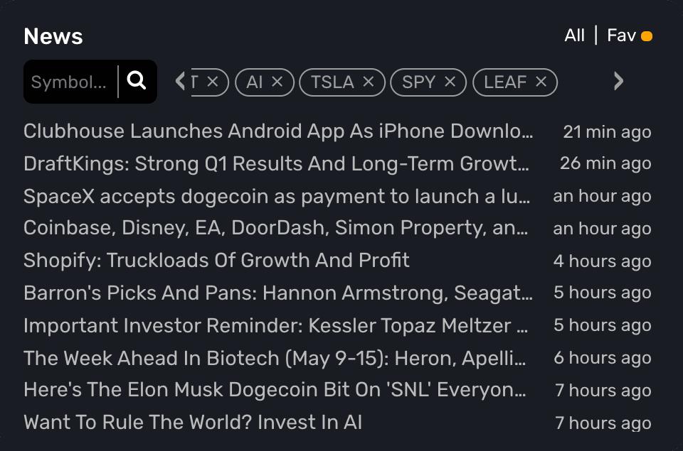 Live financial stock news